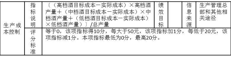 """表2-8是某制造企业月度考核指标""""生产成本控制"""""""